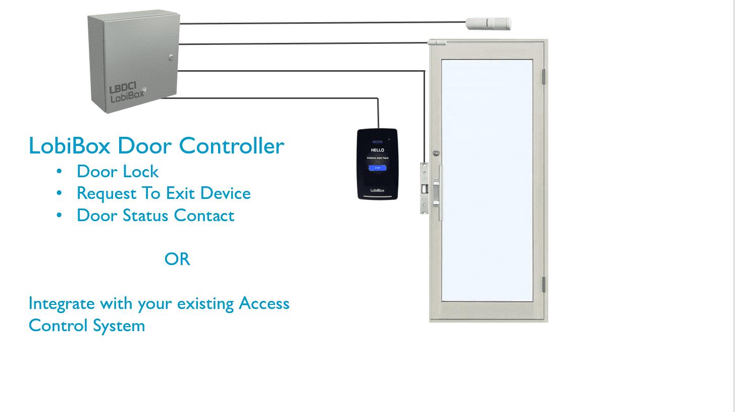 LobiBox Integrated Access Control With Details Of Door Controller